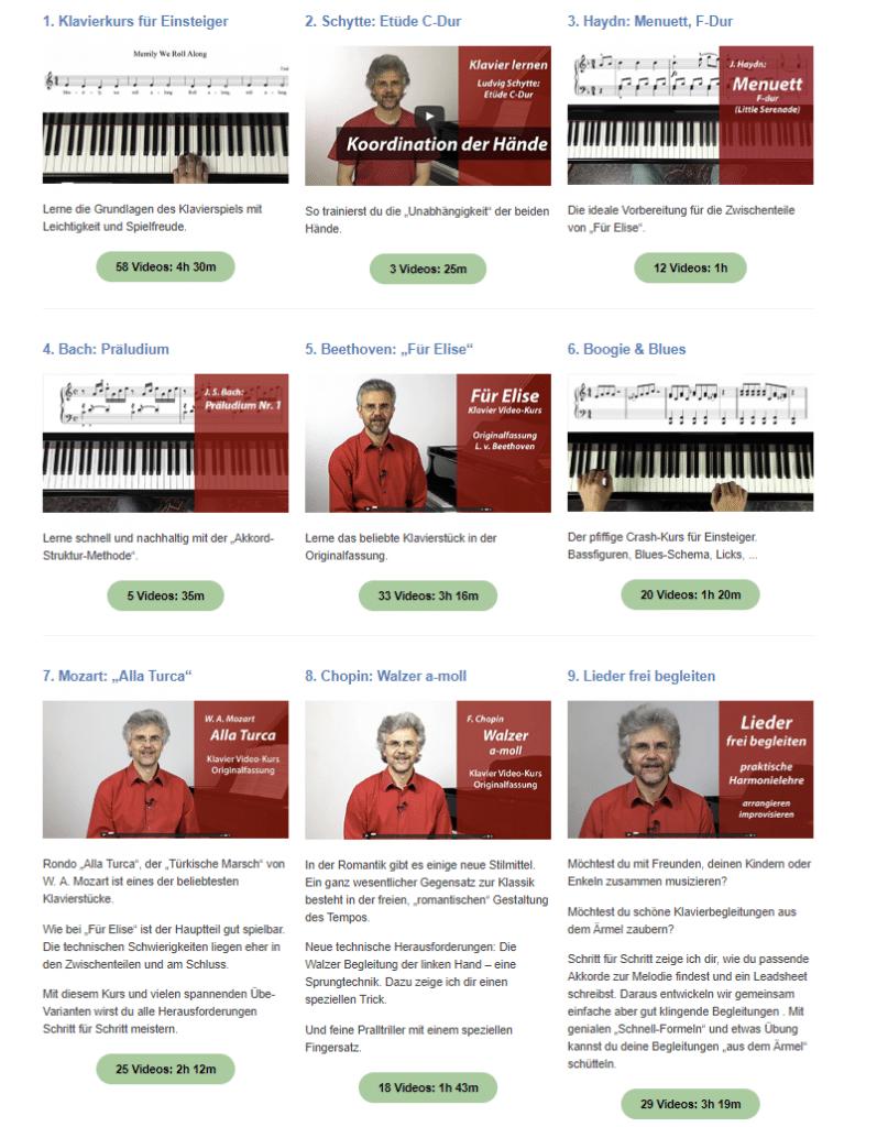 """""""Spielend Klavier lernen"""" von Franz Titscher im Test"""