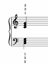 Die grundlegenden Klavier-Akkorde mit Fingersatz